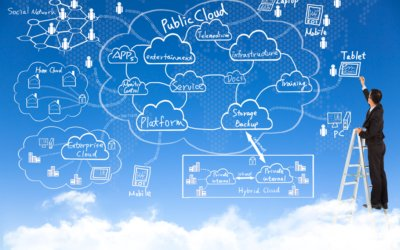 Why Cloud Storage Is the Future